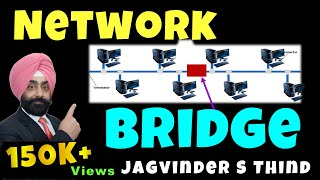 Network Bridge in Hindi - Networking Devices Part 3