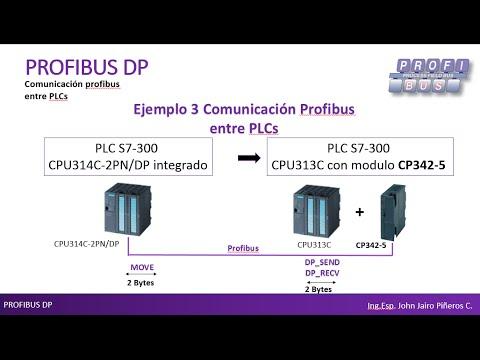 16.1 Profibus PLC y PLC S7300