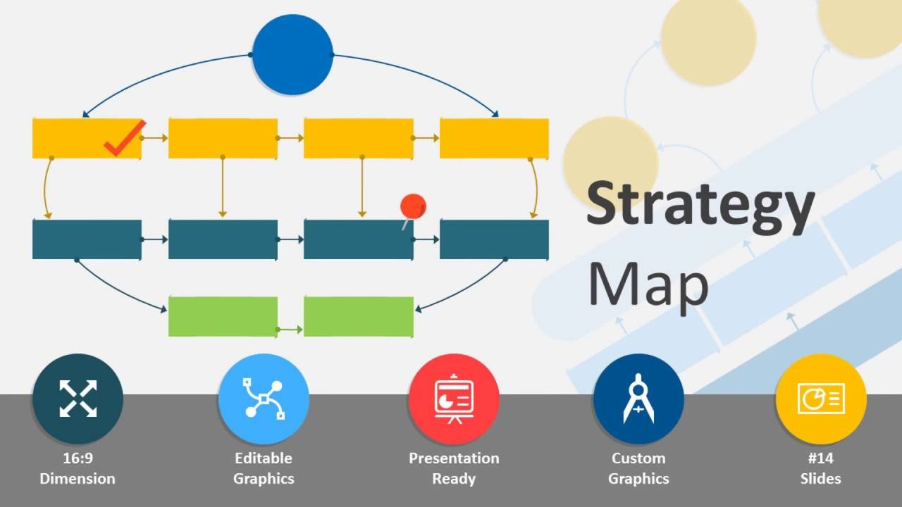 Strategy map powerpoint template youtube strategy map powerpoint template accmission Image collections