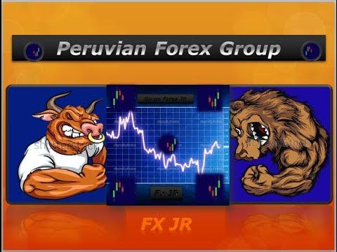 Forex Estrategia Medias móviles en tendencia - Peruvian - HD