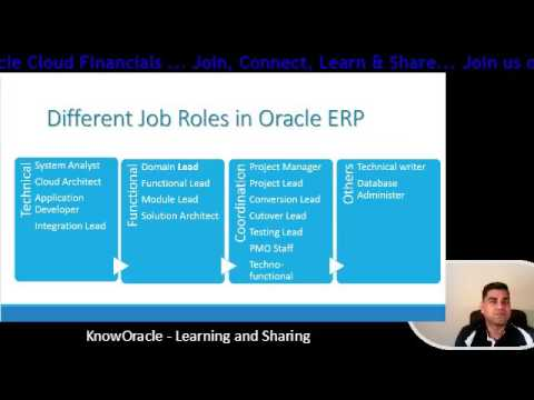 KnowOracle - Oracle ERP Job Roles