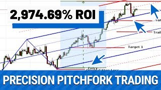 Best Trading Tool  How To Maximize Profits & Minimize Risk With The Pitchfork Tool