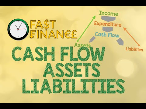 Basic Guide to Personal Finance - Part 1 - Cash Flow, Assets, Liabilities