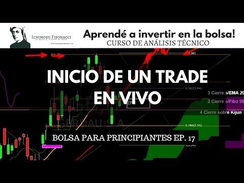 [Ep. 17] Bolsa para Principiantes: Inicio de un trade en vivo