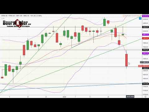 CAC 40   Analyse technique du 27-01-2020 par boursikoter