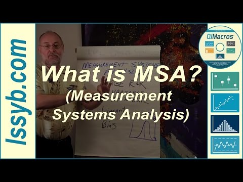 What is MSA (Measurement Systems Analysis)?