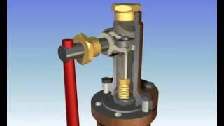 Пружинные предохранительные клапаны(, 2012-11-15T18:30:29.000Z)