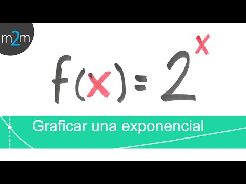 COMO HACER UNA GRAFICA DE BARRAS Super facil from YouTube · Duration:  3 minutes 3 seconds