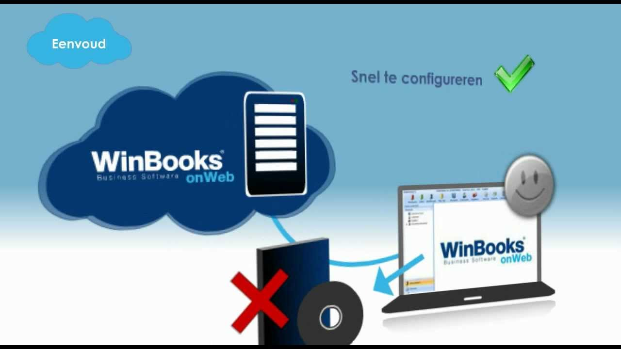 winbooks demo