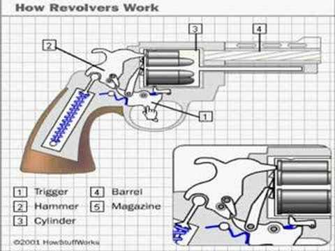 Watch on smith wesson revolver parts diagram
