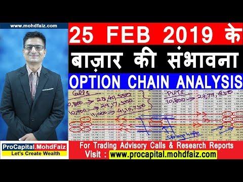 25 FEB के बाज़ार की संभावना  NIFTY OPTION CHAIN ANALYSIS