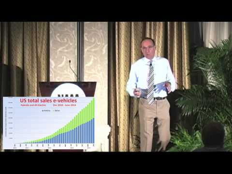 Future of the Auto Industry, electric vehicles, hydrogen cars, robots - Futurist Keynote Speaker