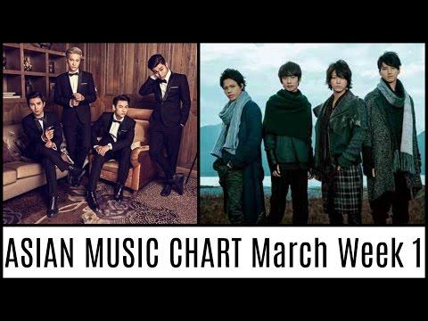 ASIAN MUSIC CHART March 2016 Week 1