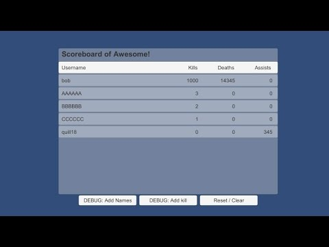 Unity 3d Tutorial: Making a Scoreboard #1