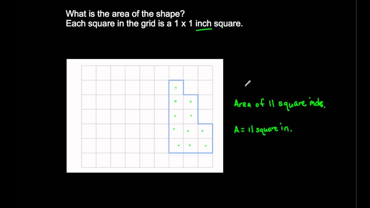 3.MD.6 - Measure Area by Counting Unit Squares - YouTube