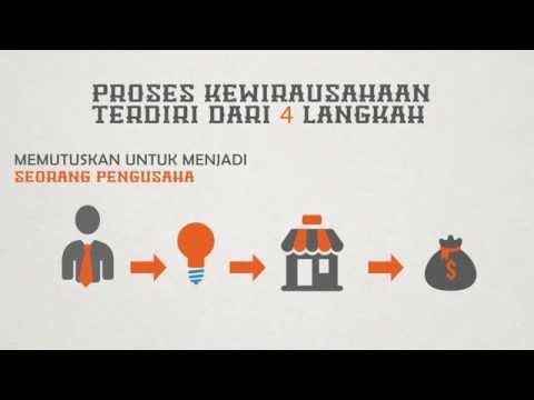 Technopreneurship: Proses Kewirausahaan