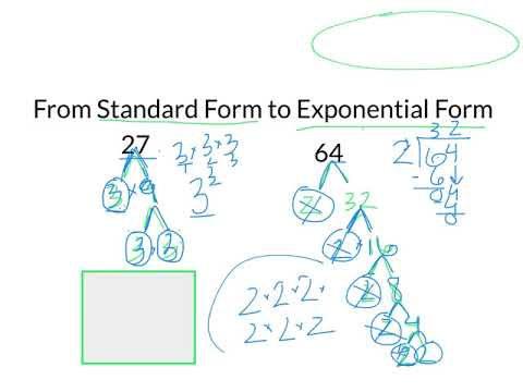 Chapter 1 Numbers Standard Form To Exponential Form