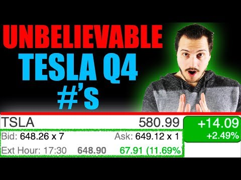 Tesla Q4 2019 Earnings! The Great, The Good, The Bad