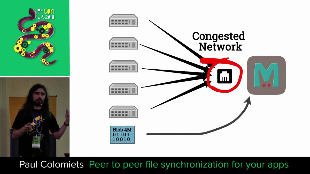 Image from Peer to peer file synchronization for your apps
