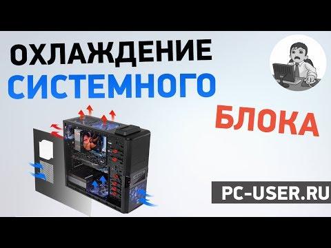 Как работает охлаждение системного блока компьютера