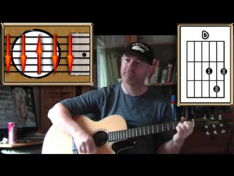 Take It Easy The Eagles Acoustic Guitar Lesson Easy Youtube