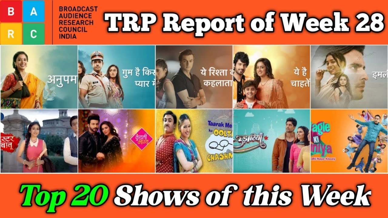 Download BARC TRP Report of Week 28 : Top 20 Shows of this Week