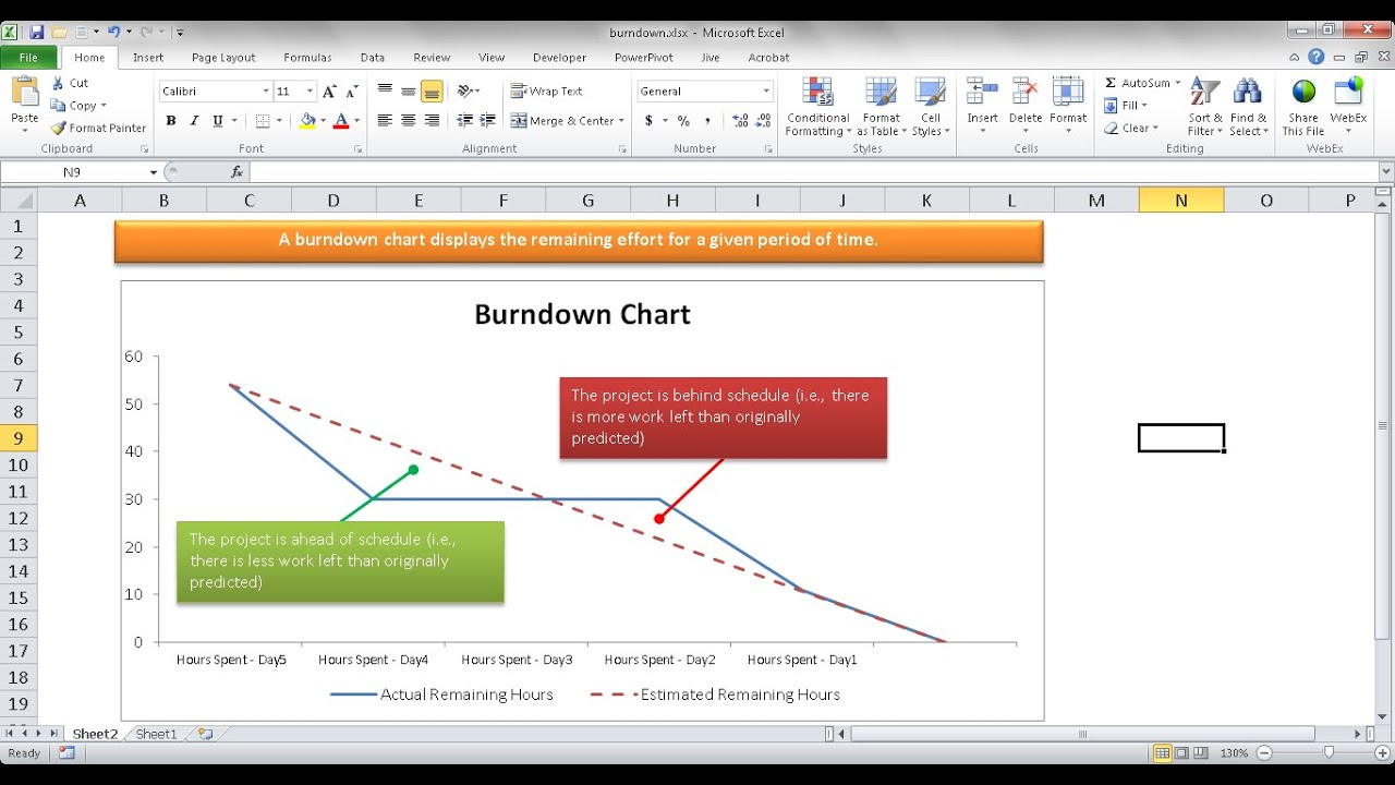 Create A Basic Burndown Chart In Excel   YouTube  Project Burndown Chart Template
