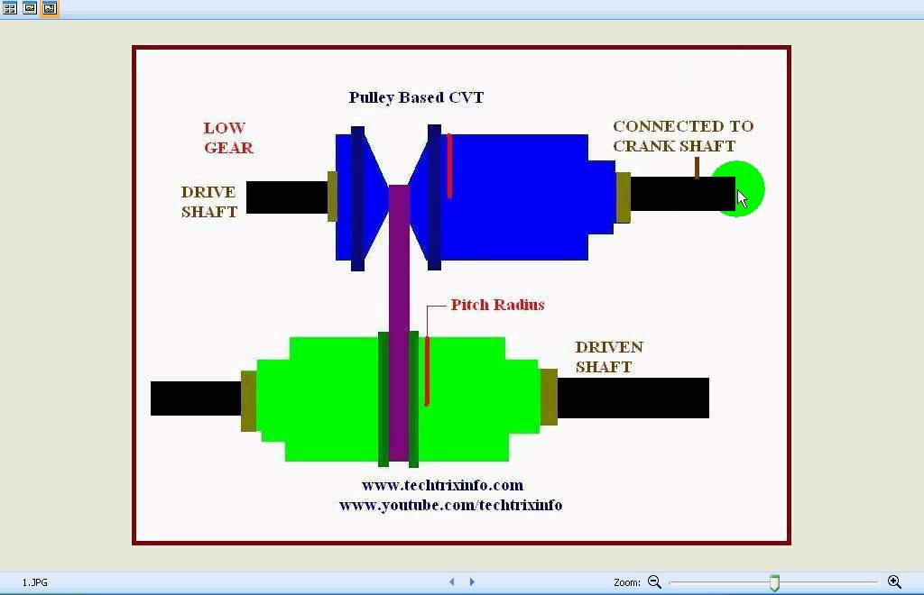 Animation - How pulley based CVT works. ✔ - YouTube
