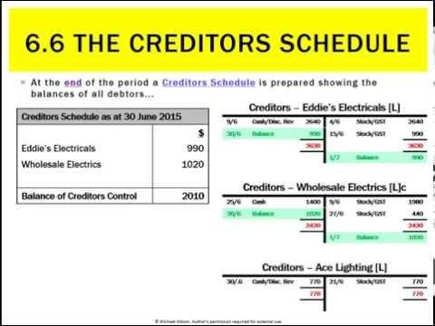 6.6 The Creditors Schedule