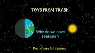 Why Seasons Happen : The real cause | English | Earth Science, Astronomy, Geography