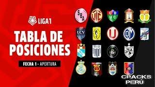 Tabla de posiciones EN VIVO de la Liga 1 resultados tras la primera fecha del Torneo Apertura