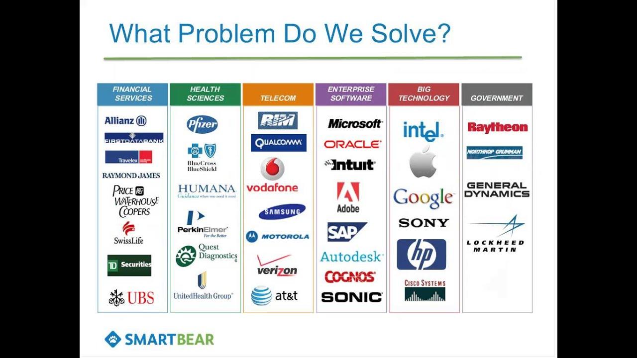 Smartbear Software  Grow Your Business With Testcomplete Smartbear U0026 39 S Award Winning Test