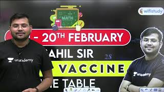 19 & 20 February Maths Classes Time Table by Sahil Sir