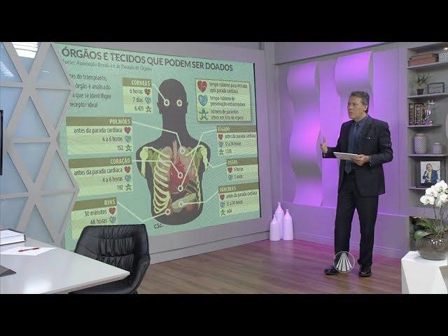 Lista de espera de transplante de órgãos - Dr. Tércio Genzini