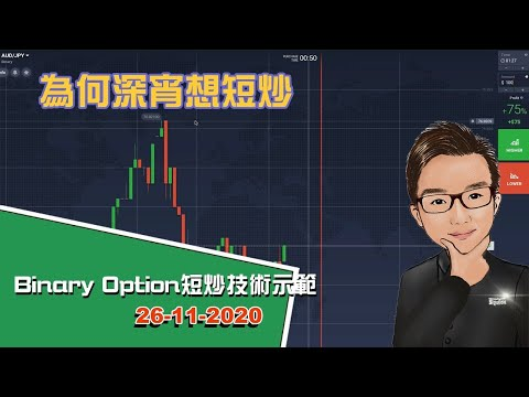 Binary Option即日短炒技術示範 26-11-2020