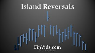 Forex trends and profitable patterns nicholas tan