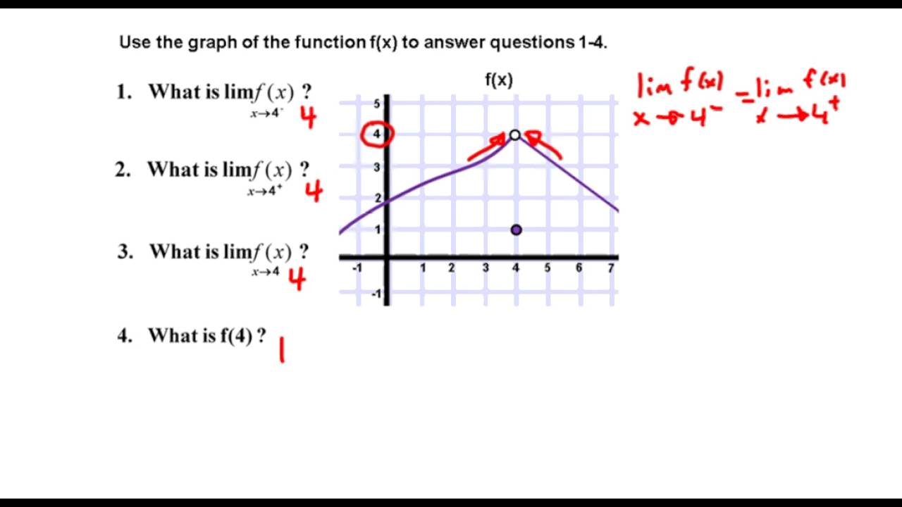 Ab calculus quiz on limits and continuity 090716 youtube ab calculus quiz on limits and continuity 090716 ccuart Gallery