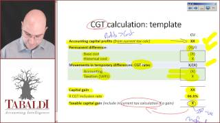 FAC3701-SU4(B)-Theory relating to deferred tax on revalued capital assets