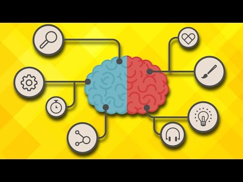 Seni Beyninin Hangi Tarafı Yönetiyor? - Kişilik Testi