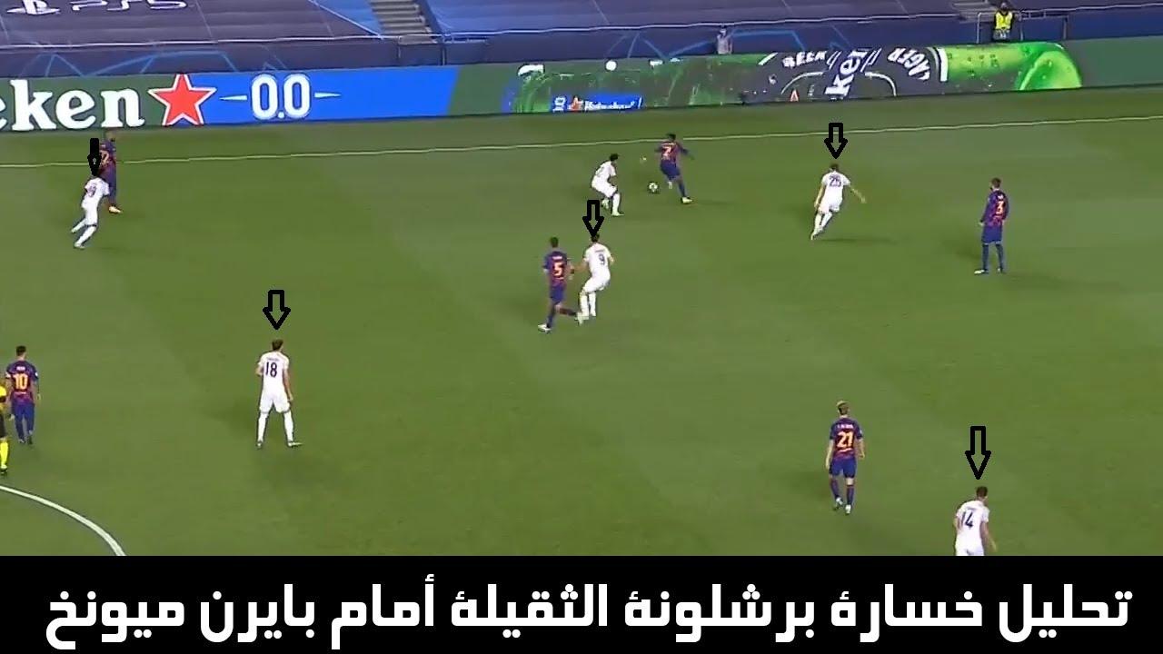 لماذا انهار برشلونة أمام بايرن ميونيخ  ● Barcelona vs Bayern Munich Tactical Analysis
