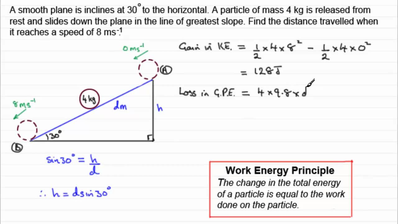 Conservation of Energy / Work-Energy Principle : Smooth Slope ...