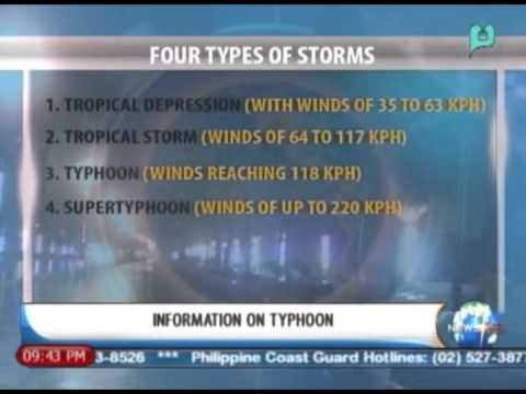 newslife the different categoriestypes of typhoon or storm nov 8 2013