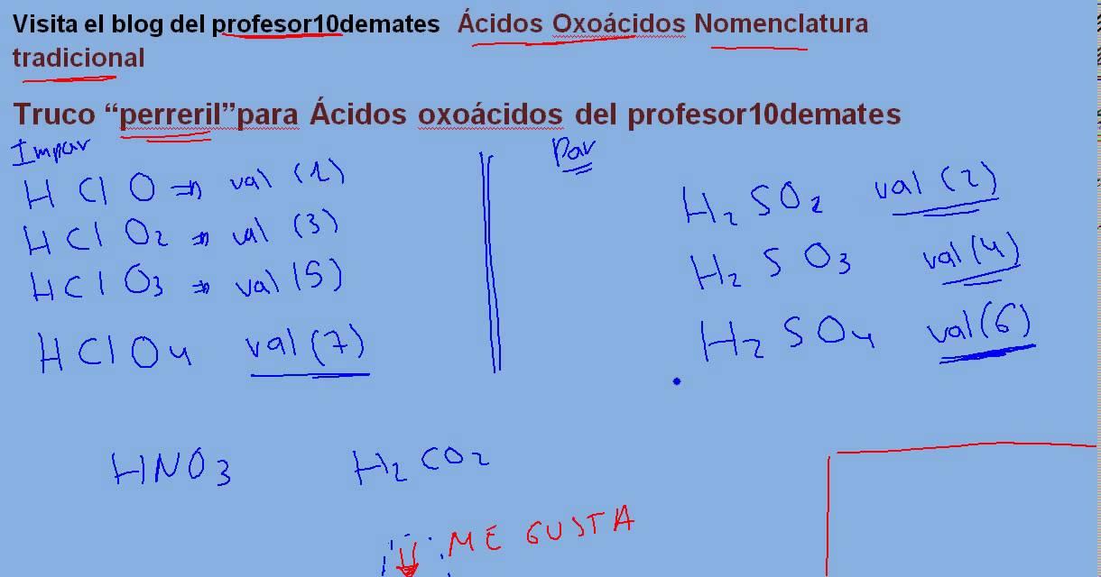 quimica inorganica ejercicios resueltos pdf