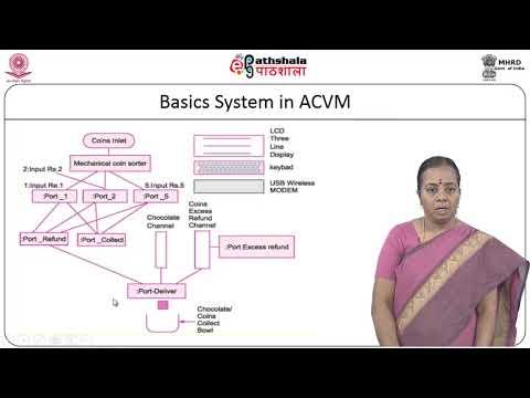 Embedded System Design – Case Study - Part I