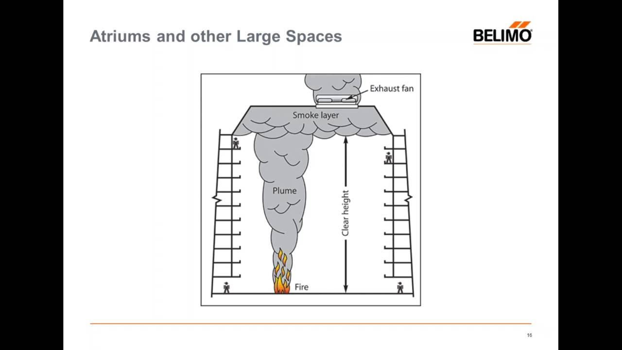 Common Control Methods for Fire Smoke Dampers  YouTube