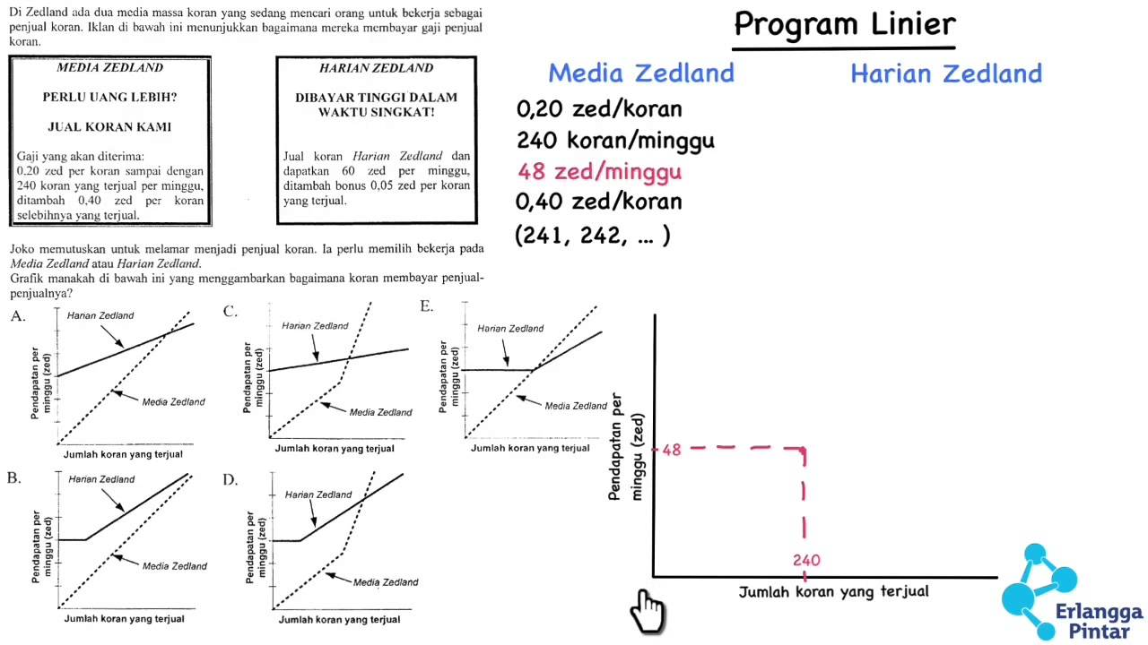 Soal Pisa Program Linier Un Matematika Sma Ipa 2014 Youtube
