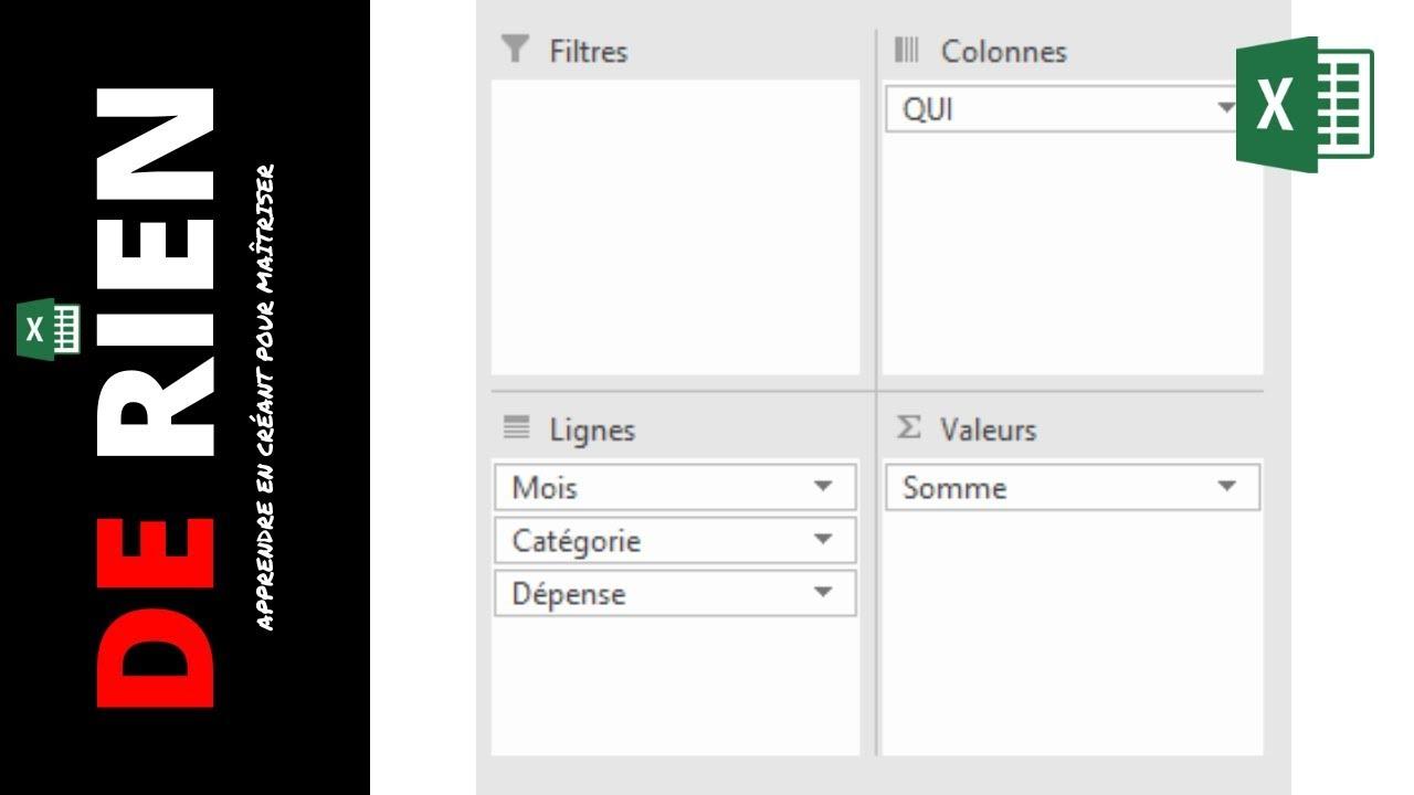 Le Tableau Croise Dynamique Tres Simple A Utiliser Tuto De Rien