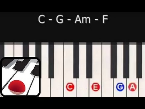 chord progressions | Lesson #15 - The Piano Chord Book - YouTube