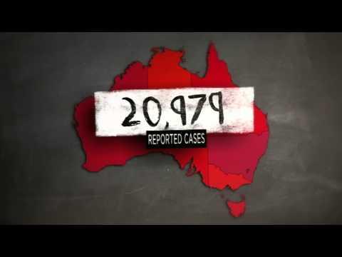 Swine Flu Makes A Comeback For Australia's 2014 Flu Season.