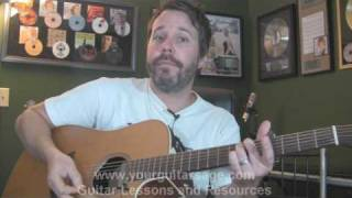 Guitar Lessons - Poker Face by Lady Gaga - cover chords Beginners Acoustic songs